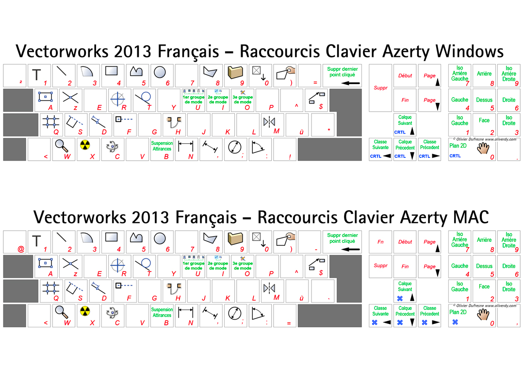 Raccourcis Clavier Vectorworks version Fr de Windows et Mac
